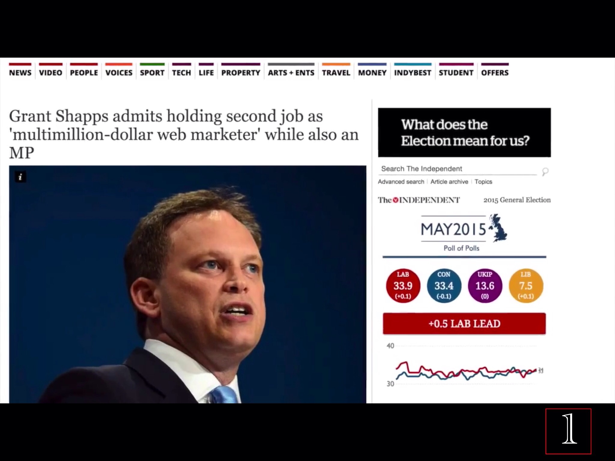 grant shapps second job